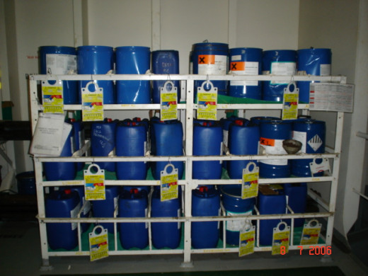 Chemicals to be Used as Prescribed by the Manufacturer