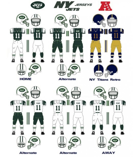 New York Jets Jerseys - Home, Away and Throwback (retro)
