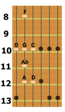 how to play sunshine of your love on guitar