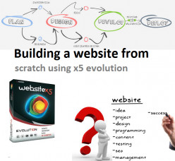 Building a website from scratch using x5 evolution