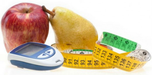 Understanding Diabetes Diet - Facts to Know