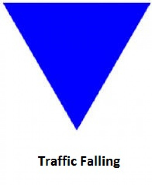Help! Experiencing a large decrease in traffic to my hubs.