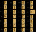 Contemplating Runes & Their Meanings.