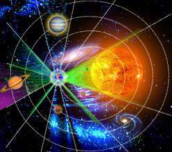 Astrology: fact or fun?