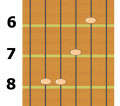 The BbMaj shape is shown here. Slide it down by 2 frets to get the AbMaj.