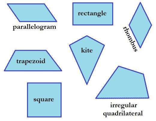 Worksheets Maths Shapes With Names names of geometric pictures owlcation quadrilaterals
