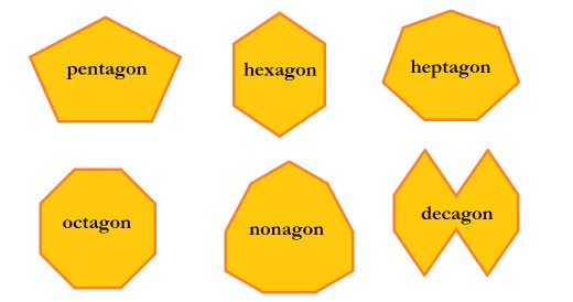 Number Names Worksheets pentagon hexagon heptagon octagon : Names of Geometric Shapes—With Pictures | Owlcation