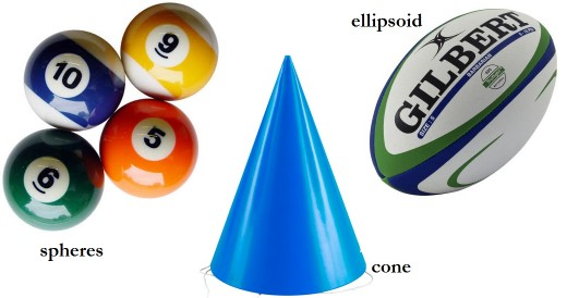 Spheres, cones, and ellipsoids.