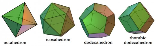 Octahedron, icosahedron, dodecahedron, and rhombic dodecahedron.