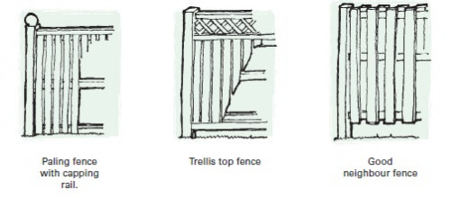 Some More Fence Designs