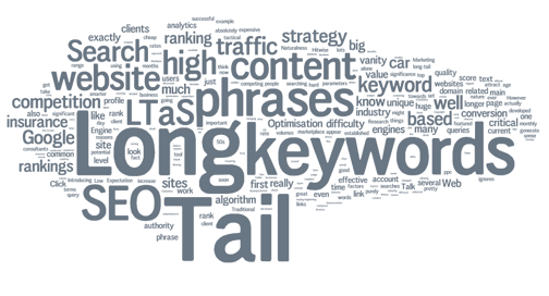 Experiment with Long Tail Keywords