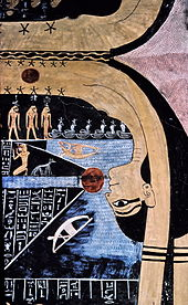 The sky goddess Nut swallows the sun, which travels through her body at night to be reborn at dawn.
