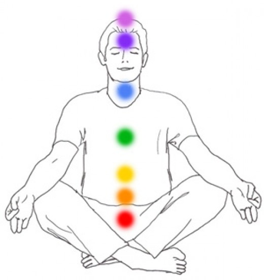"Our bodies contain seven energy centers, called ""chakras"", that are always active."