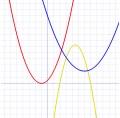 Free Online Quadratic Equations Quiz