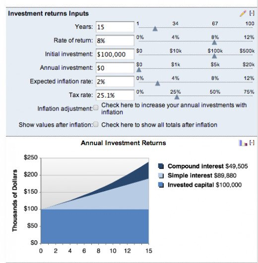 Investment return calculator from BankRate.com.