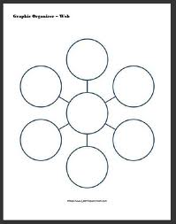 Draw a circle with the topic inside and then in a clockwise direction, fill out keywords or facts on the topic.