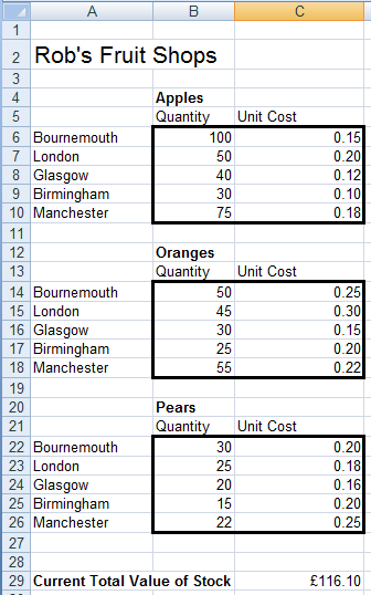An example of how to use the SUMPRODUCT function in formulas in Excel 2007 and Excel 2010.