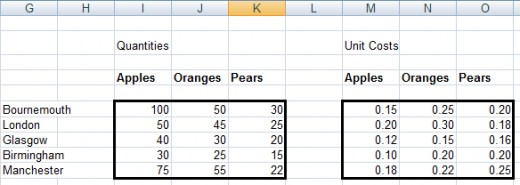 Showing how SUMPRODUCT can work with different data layouts in Excel 2007 and Excel 2010.
