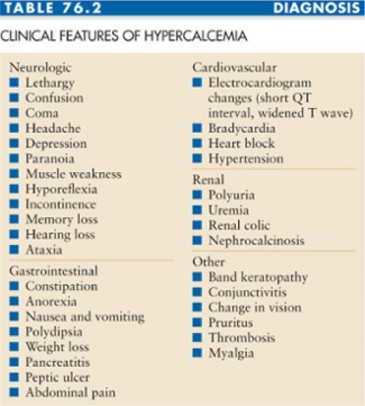 The diagnosis of hypercalceamia is often made incidentally in asymptomatic patients. However, there are signs to watch out for.