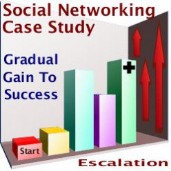 Social Network Case Study Updated
