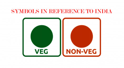 Symbols for veg&non-veg
