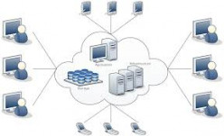 Todays Networking Environments