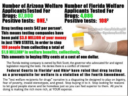 against drug testing for welfare The push for drug testing of welfare recipients united states lawmakers face one of the most pressing issues of our time-welfare reform new screening processes, often considered a direct violation of constitutional rights, have already been enacted in many states.