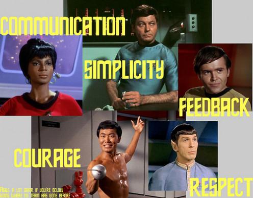 Uhuru, Bones, Chekov, Sulu and Spock.