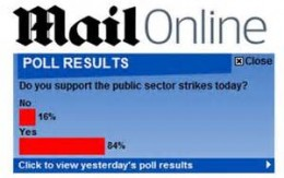 Polling via internet email