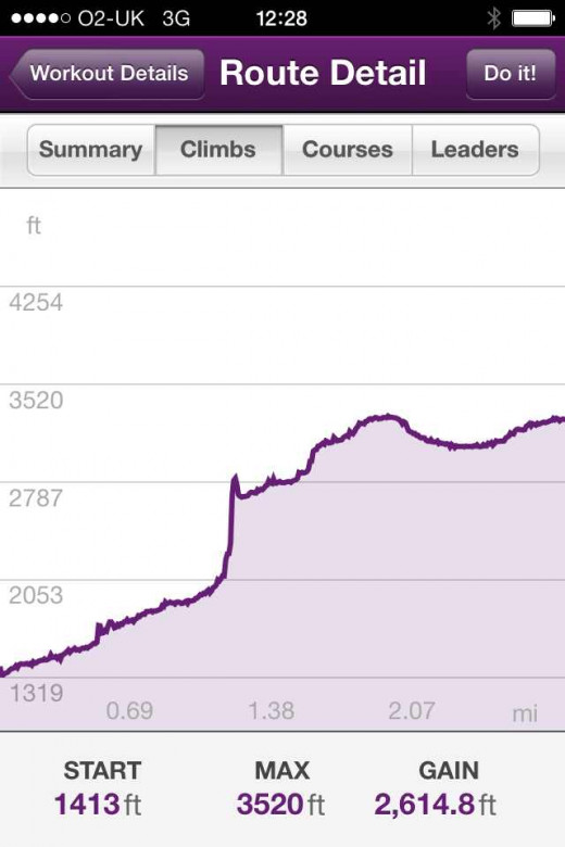 The gain on my iphone app.