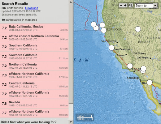 California earthquakes of 7.2 to 7.7 magnitude from 1900 to the present.