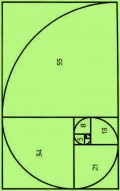 How to Tell if a Number is a Fibonacci Number