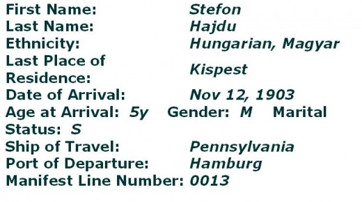 Stefan Hajdu Arrival Record at Ellis Island New York, Nov 12, 1903