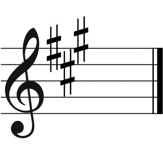 The key signature for A major and F# minor