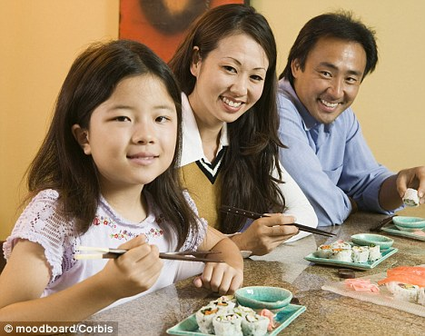 A typical small Japanese family.