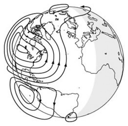 Diagram of the electric-current pattern in the ionosphere driven by heating from the Sun.