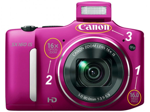 Compact Digital Camera 1. Mega Pixels 2.Optical Zoom 3. Brand Name