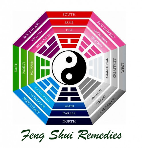 Feng Shui Cures for Health, Wealth and Happiness