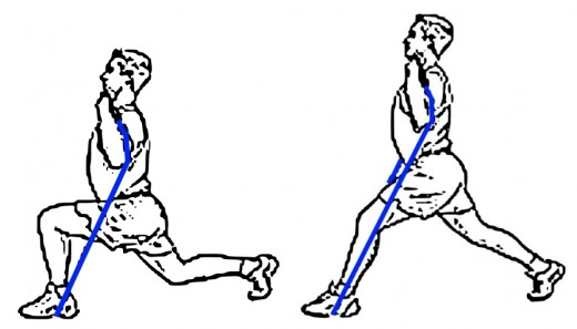 Leg exercise using resistance bands