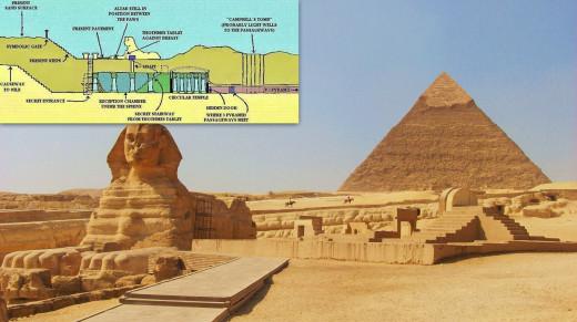 Secret stairway under the sphinx
