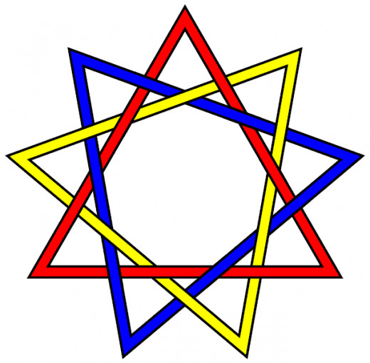 This represents in two dimensions the adding of two triangles. Now imagine another set put on it in the open space, now rotate that in your head with each set going in opposite directions