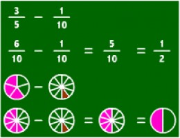 how to add fractions with dunlike denominators and numerators