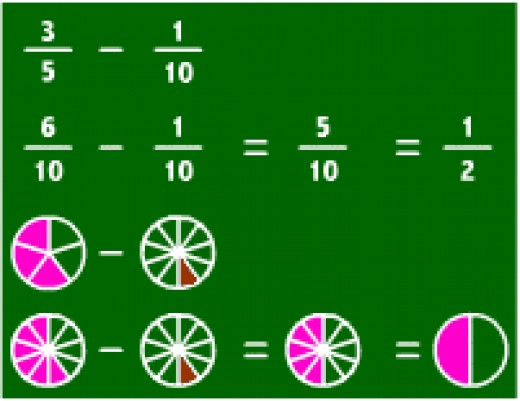 Subtracting fractions with a different denominator