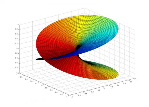 Riemann sqrt