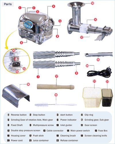 """Super Angel 5500 Tear Down Features:•Twin Gear - Two Stage Juicer •Surgical Stainless Steel Parts •Easy to Clean •10 years Warranty on both motors and parts (excluding """"Wear & Tear"""" items) •3 HP - 86 RPM"""