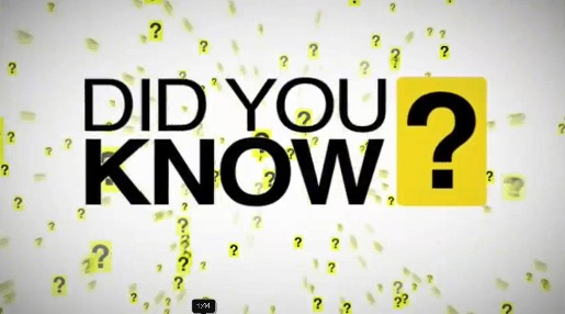 Did you know question marks