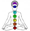 Chakras and Kundalini