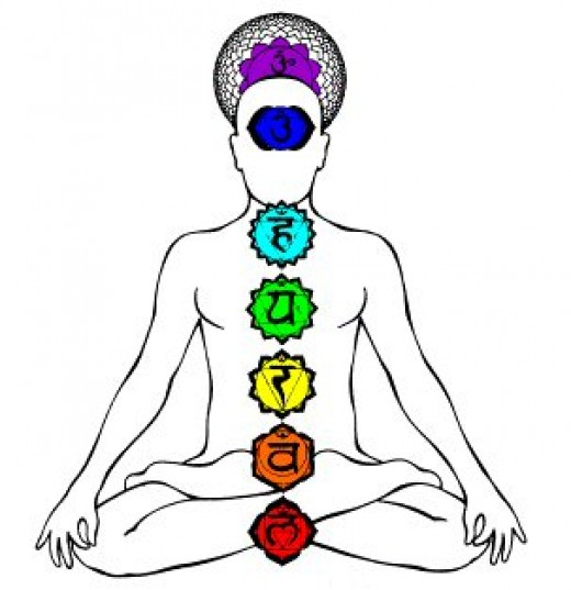 The seven chakras displayed on a person in meditation.