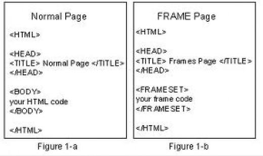 frame, noframe