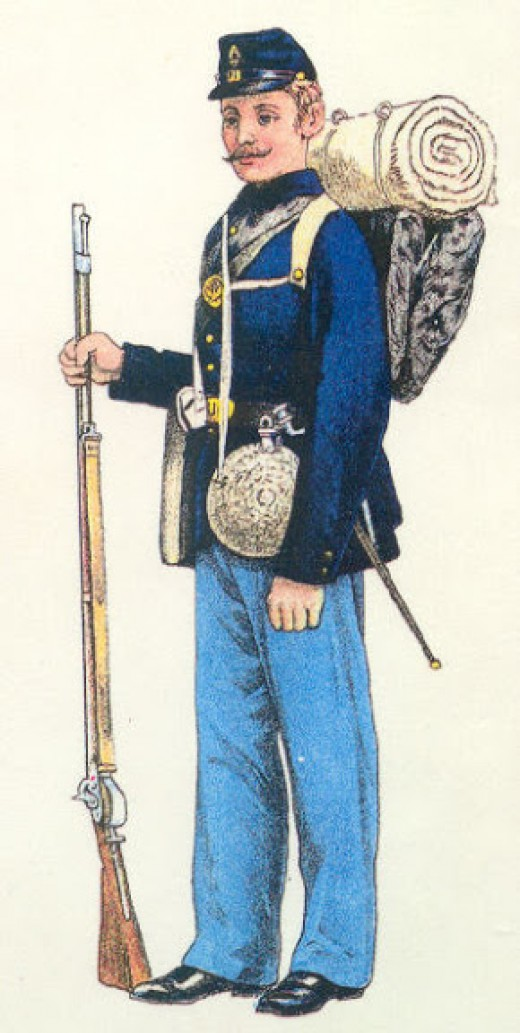 Illustration of a fully equipped Union Volunteer and how he wore his uniform and equipment. Not clearly seen, on his right side, are the cartridge box and the cap pouch.